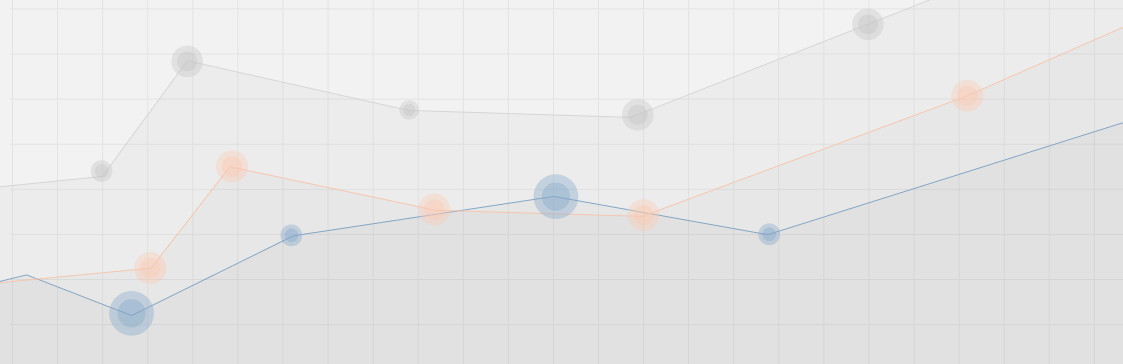 banner-image-big-chart